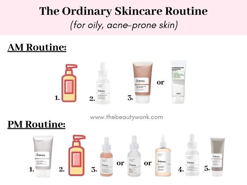 Skincare Routine With The Ordinary